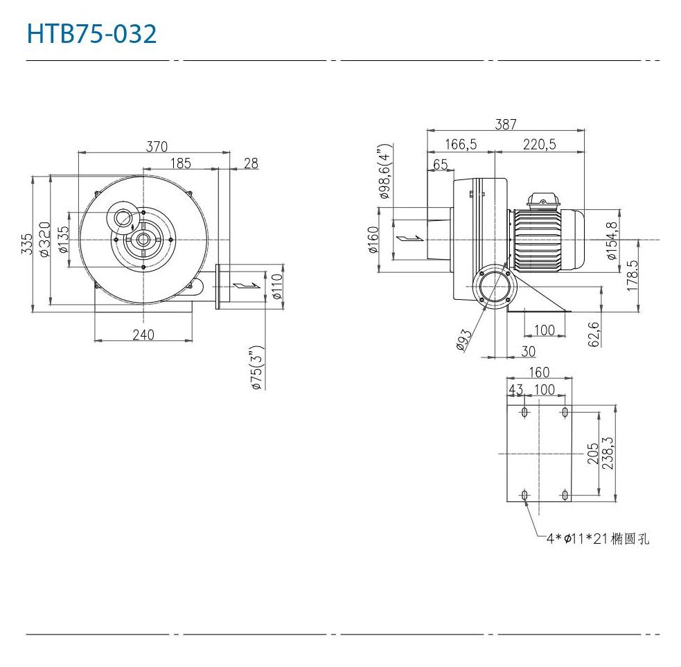 CHUANFAN HTB75-032